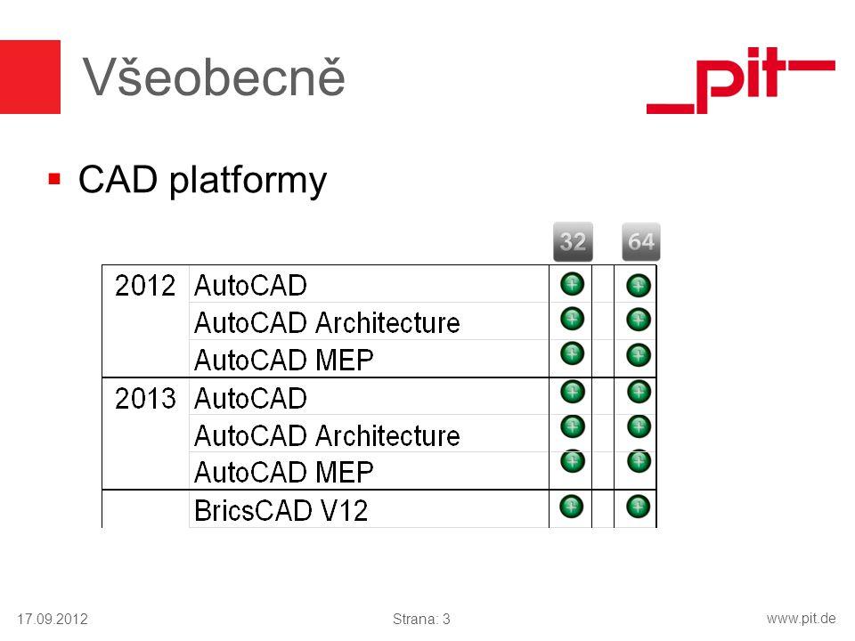 www.pit.de Všeobecně  CAD platformy 17.09.2012Strana: 3