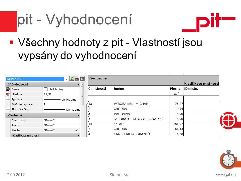 www.pit.de pit - Vyhodnocení  Všechny hodnoty z pit - Vlastností jsou vypsány do vyhodnocení 17.09.2012Strana: 34