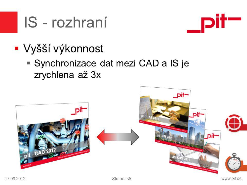 www.pit.de IS - rozhraní  Vyšší výkonnost  Synchronizace dat mezi CAD a IS je zrychlena až 3x 17.09.2012Strana: 35