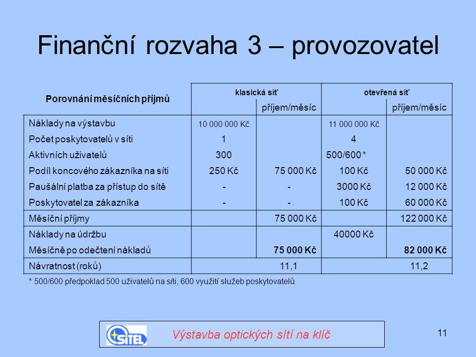 11 Finanční rozvaha 3 – provozovatel Výstavba optických sítí na klíč Porovnání měsíčních příjmů klasická síťotevřená síť příjem/měsíc Náklady na výsta
