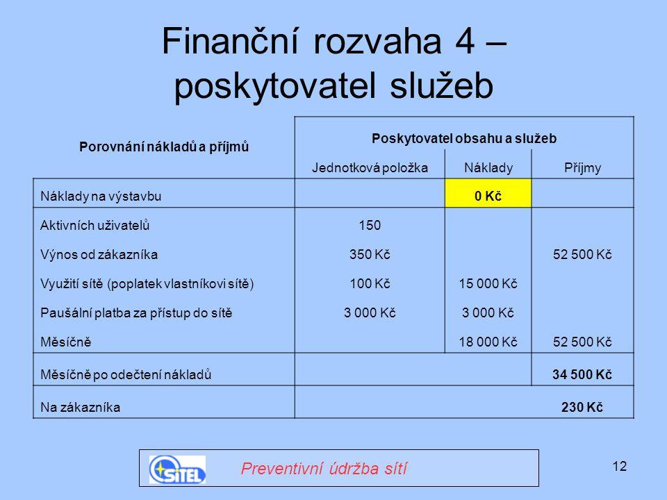 12 Finanční rozvaha 4 – poskytovatel služeb Preventivní údržba sítí Porovnání nákladů a příjmů Poskytovatel obsahu a služeb Jednotková položkaNákladyP