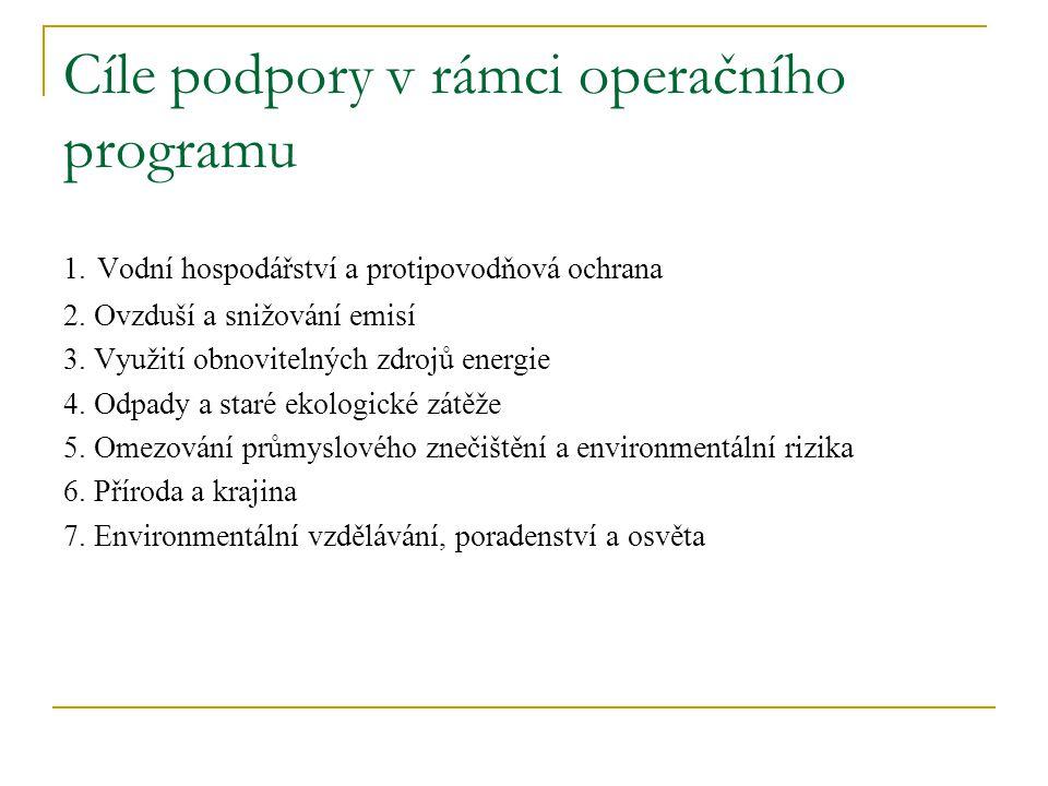 Cíle podpory v rámci operačního programu 1. Vodní hospodářství a protipovodňová ochrana 2.