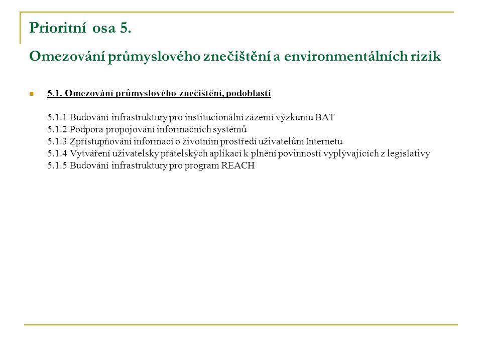 Prioritní osa 5. Omezování průmyslového znečištění a environmentálních rizik  5.1.