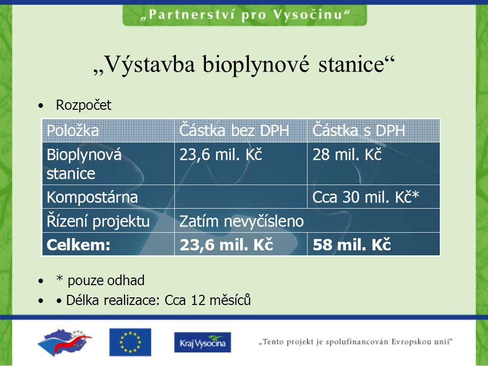 """•Rozpočet •* pouze odhad •• Délka realizace: Cca 12 měsíců """"Výstavba bioplynové stanice"""