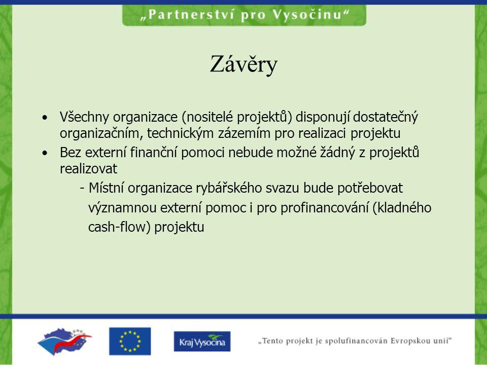 Závěry •Všechny organizace (nositelé projektů) disponují dostatečný organizačním, technickým zázemím pro realizaci projektu •Bez externí finanční pomoci nebude možné žádný z projektů realizovat - Místní organizace rybářského svazu bude potřebovat významnou externí pomoc i pro profinancování (kladného cash-flow) projektu