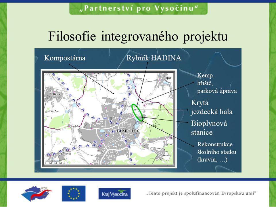 Filosofie integrovaného projektu
