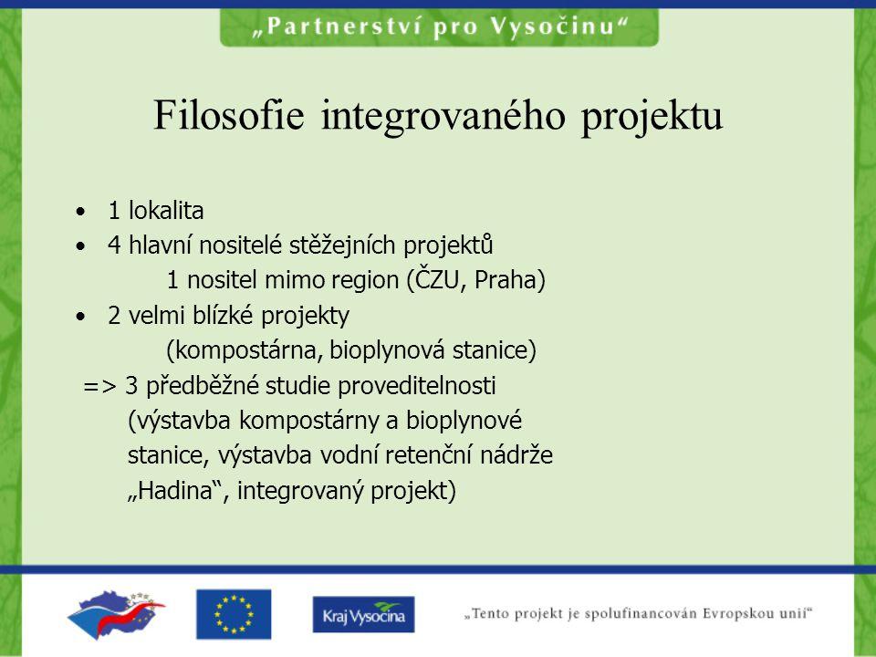 """•1 lokalita •4 hlavní nositelé stěžejních projektů 1 nositel mimo region (ČZU, Praha) •2 velmi blízké projekty (kompostárna, bioplynová stanice) => 3 předběžné studie proveditelnosti (výstavba kompostárny a bioplynové stanice, výstavba vodní retenční nádrže """"Hadina , integrovaný projekt)"""