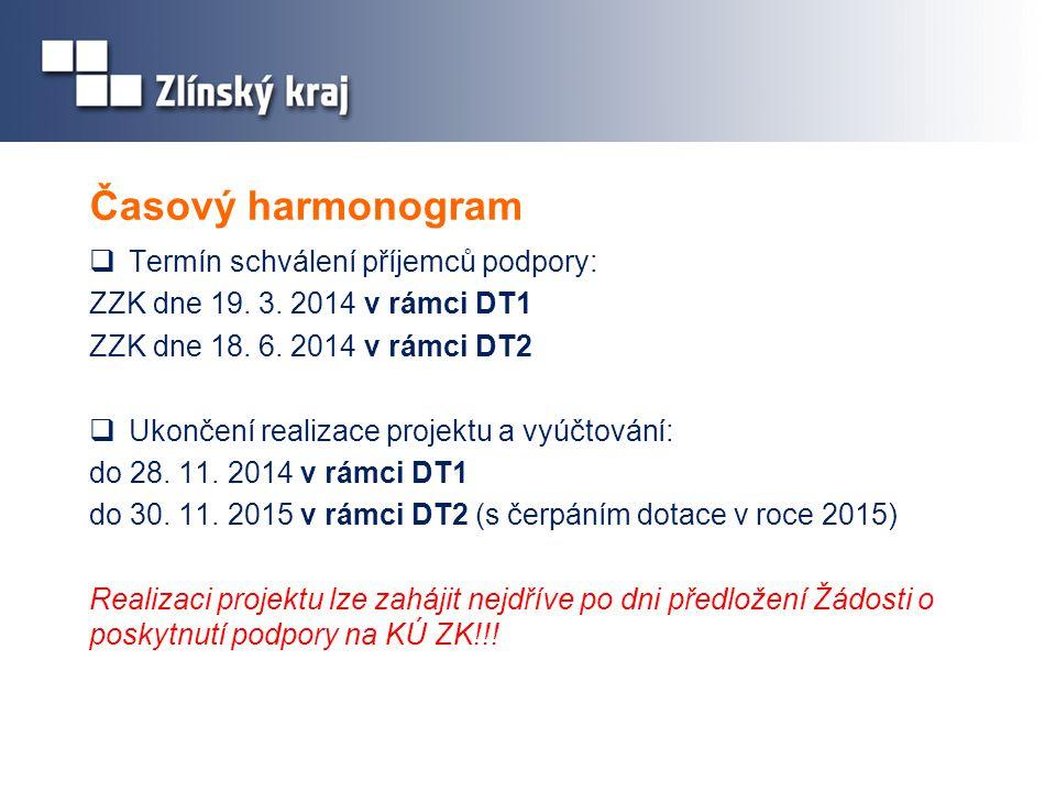 Časový harmonogram  Termín schválení příjemců podpory: ZZK dne 19. 3. 2014 v rámci DT1 ZZK dne 18. 6. 2014 v rámci DT2  Ukončení realizace projektu