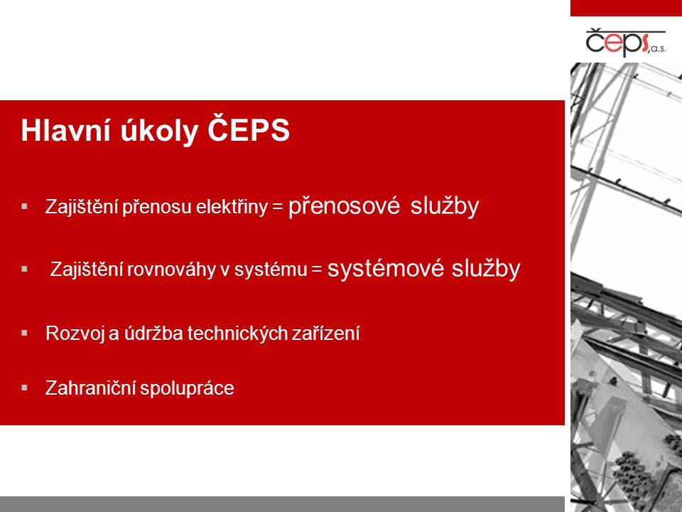 Hlavní úkoly ČEPS  Zajištění přenosu elektřiny = přenosové služby  Zajištění rovnováhy v systému = systémové služby  Rozvoj a údržba technických za