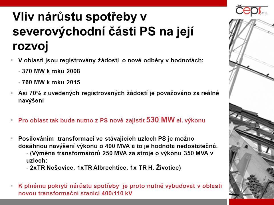 Hodnoceny byly 4 varianty výstavby nové transformace 400/110 kV Lokality: Dětmarovice, Vratimov, Lískovec, Kletné