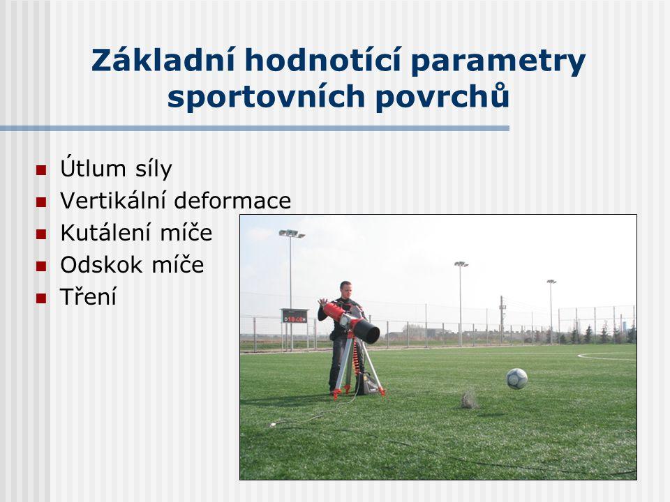 Základní hodnotící parametry sportovních povrchů  Útlum síly  Vertikální deformace  Kutálení míče  Odskok míče  Tření