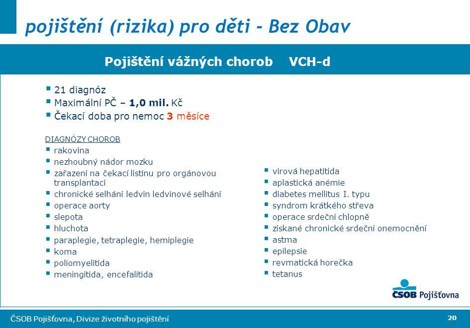 20 ČSOB Pojišťovna, Divize životního pojištění Pojištění vážných chorob VCH-d  21 diagnóz  Maximální PČ – 1,0 mil.