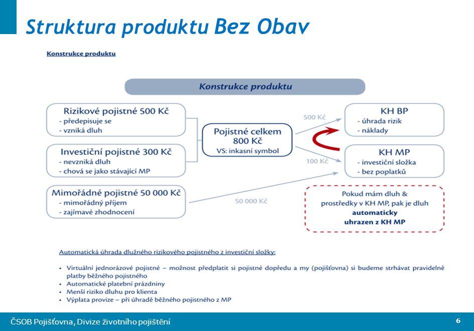 6 ČSOB Pojišťovna, Divize životního pojištění Struktura produktu Bez Obav