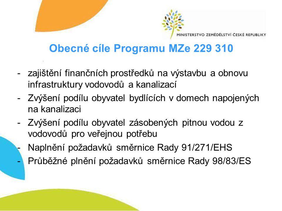 Obecné cíle Programu MZe 229 310 -zajištění finančních prostředků na výstavbu a obnovu infrastruktury vodovodů a kanalizací -Zvýšení podílu obyvatel bydlících v domech napojených na kanalizaci -Zvýšení podílu obyvatel zásobených pitnou vodou z vodovodů pro veřejnou potřebu -Naplnění požadavků směrnice Rady 91/271/EHS -Průběžné plnění požadavků směrnice Rady 98/83/ES