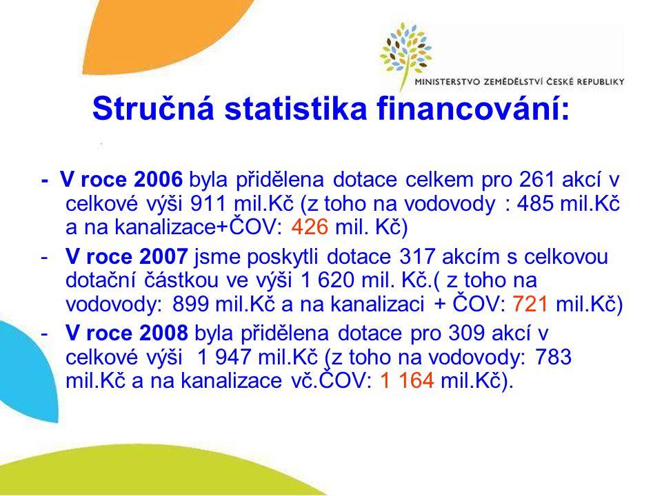 Stručná statistika financování: - V roce 2006 byla přidělena dotace celkem pro 261 akcí v celkové výši 911 mil.Kč (z toho na vodovody : 485 mil.Kč a na kanalizace+ČOV: 426 mil.