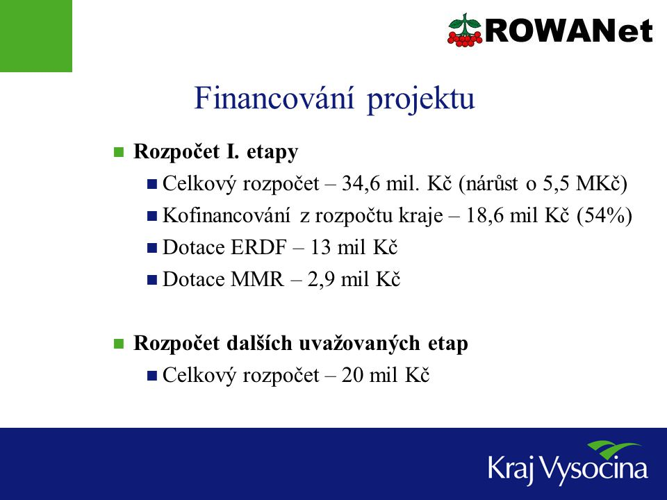 Financování projektu  Rozpočet I. etapy  Celkový rozpočet – 34,6 mil.
