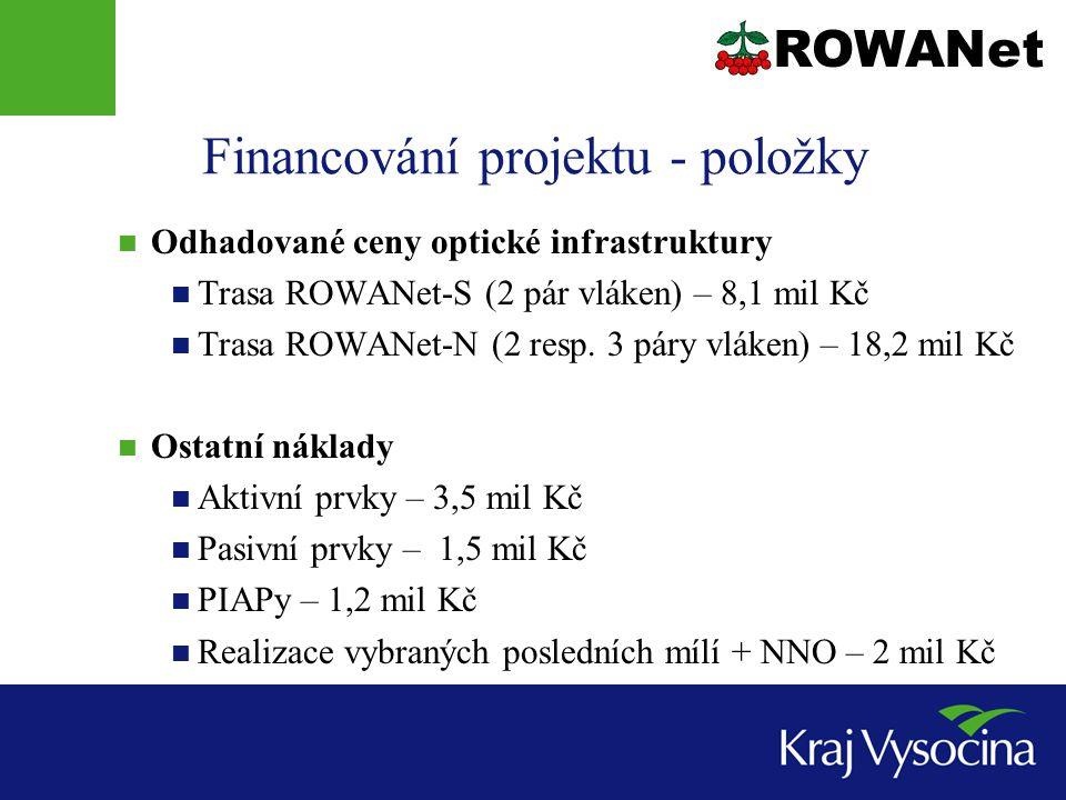 Financování projektu - položky  Odhadované ceny optické infrastruktury  Trasa ROWANet-S (2 pár vláken) – 8,1 mil Kč  Trasa ROWANet-N (2 resp.