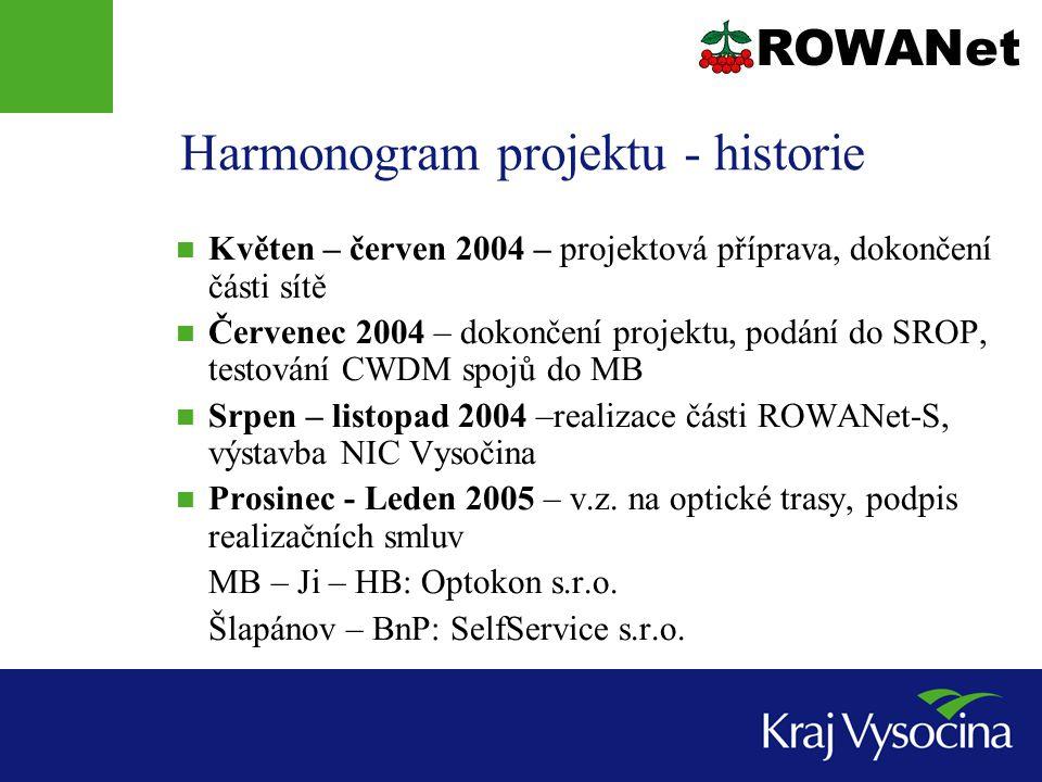 Harmonogram projektu - historie  Květen – červen 2004 – projektová příprava, dokončení části sítě  Červenec 2004 – dokončení projektu, podání do SROP, testování CWDM spojů do MB  Srpen – listopad 2004 –realizace části ROWANet-S, výstavba NIC Vysočina  Prosinec - Leden 2005 – v.z.