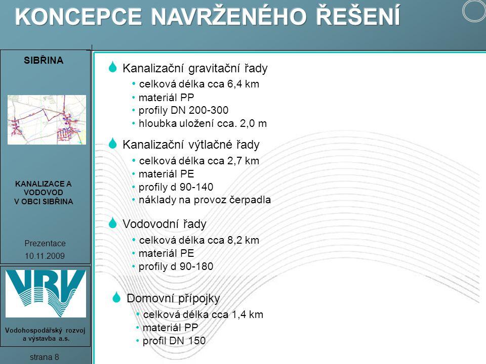 SIBŘINA KANALIZACE A VODOVOD V OBCI SIBŘINA Prezentace 10.11.2009 strana 19 Vodohospodářský rozvoj a výstavba a.s.