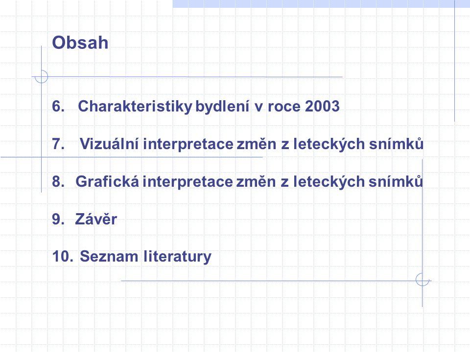 6. Charakteristiky bydlení v roce 2003 7. Vizuální interpretace změn z leteckých snímků 8.Grafická interpretace změn z leteckých snímků 9.Závěr 10. Se