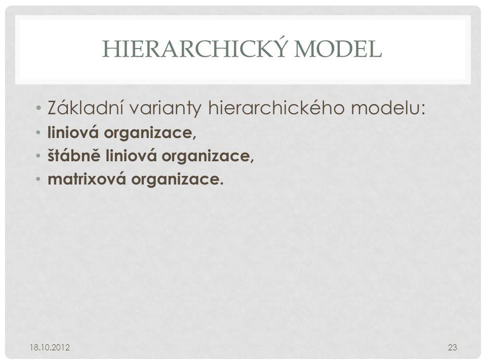HIERARCHICKÝ MODEL • Základní varianty hierarchického modelu: • liniová organizace, • štábně liniová organizace, • matrixová organizace. 18.10.201223