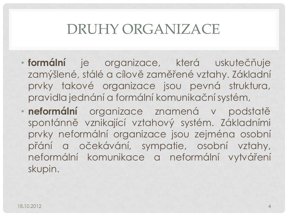 DRUHY ORGANIZACE • formální je organizace, která uskutečňuje zamýšlené, stálé a cílově zaměřené vztahy. Základní prvky takové organizace jsou pevná st