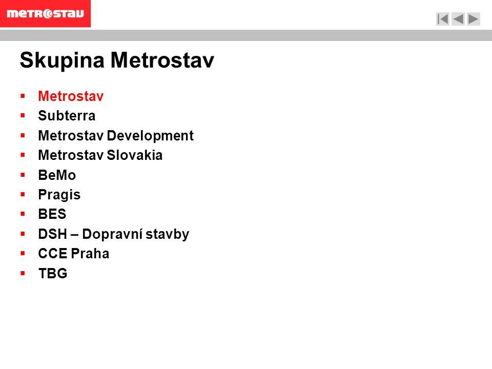 Skupina Metrostav  Metrostav  Subterra  Metrostav Development  Metrostav Slovakia  BeMo  Pragis  BES  DSH – Dopravní stavby  CCE Praha  TBG