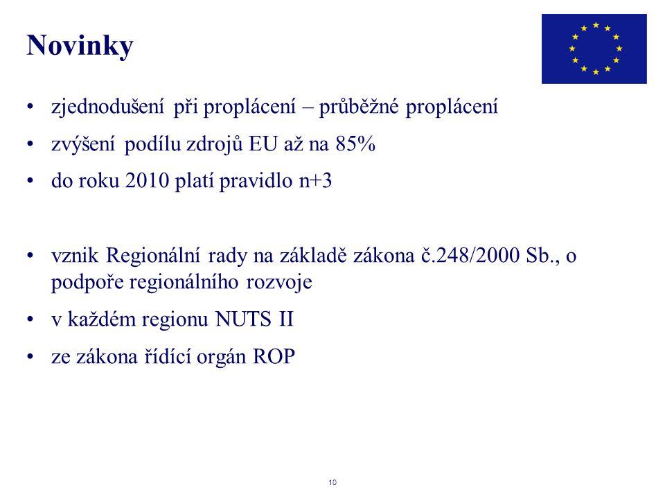 10 Novinky •zjednodušení při proplácení – průběžné proplácení •zvýšení podílu zdrojů EU až na 85% •do roku 2010 platí pravidlo n+3 •vznik Regionální rady na základě zákona č.248/2000 Sb., o podpoře regionálního rozvoje •v každém regionu NUTS II •ze zákona řídící orgán ROP