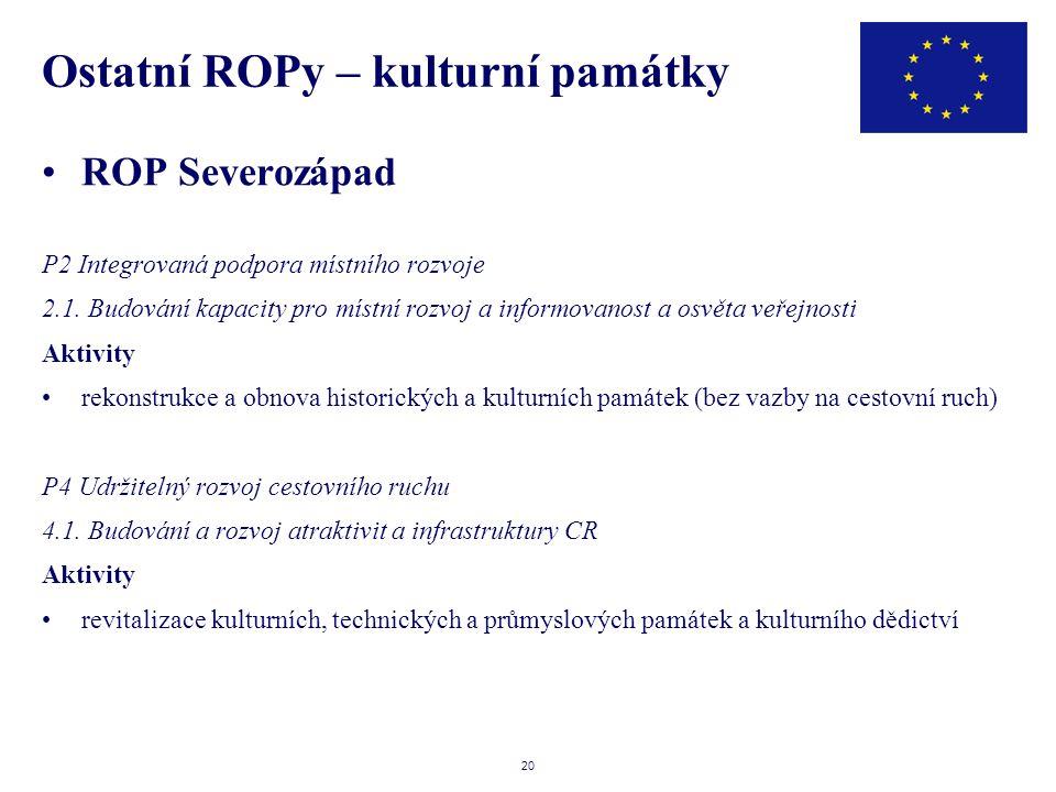 20 Ostatní ROPy – kulturní památky •ROP Severozápad P2 Integrovaná podpora místního rozvoje 2.1.