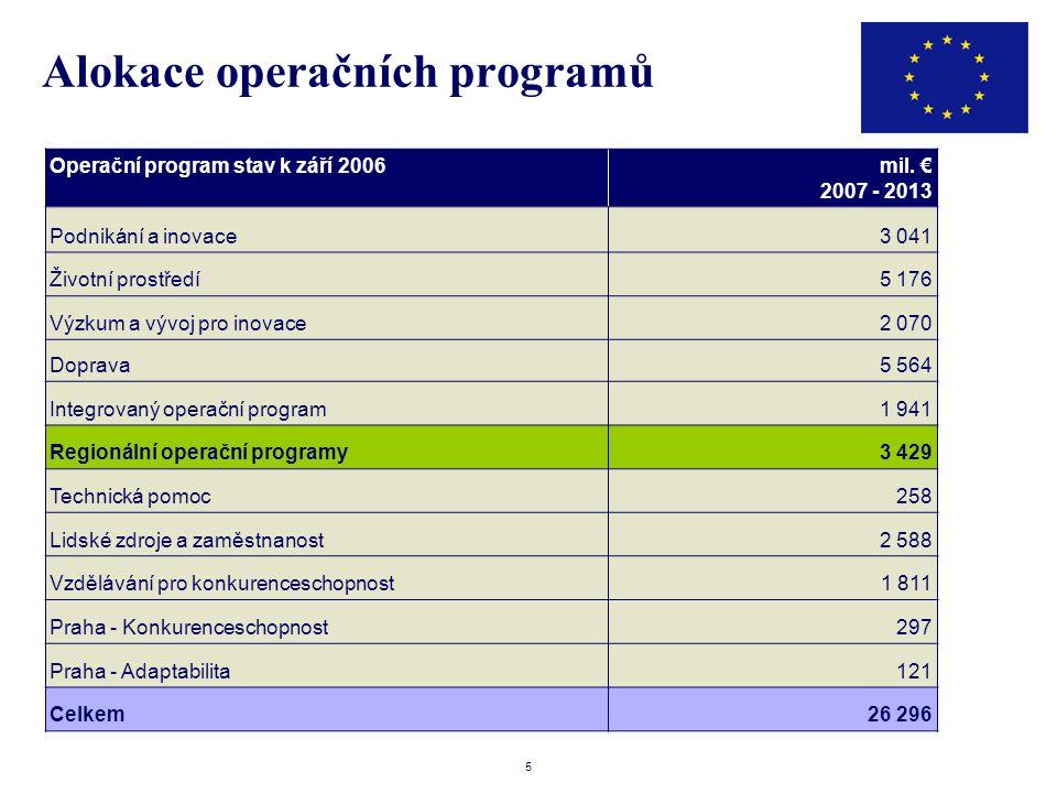 5 Alokace operačních programů Operační program stav k září 2006mil.