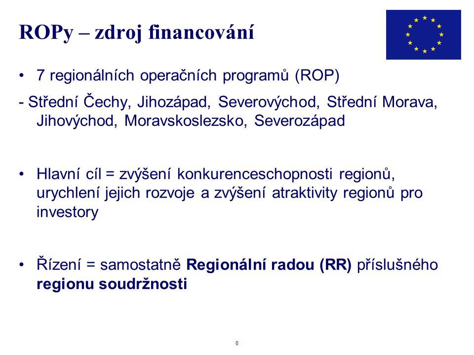 6 ROPy – zdroj financování •7 regionálních operačních programů (ROP) - Střední Čechy, Jihozápad, Severovýchod, Střední Morava, Jihovýchod, Moravskoslezsko, Severozápad •Hlavní cíl = zvýšení konkurenceschopnosti regionů, urychlení jejich rozvoje a zvýšení atraktivity regionů pro investory •Řízení = samostatně Regionální radou (RR) příslušného regionu soudržnosti
