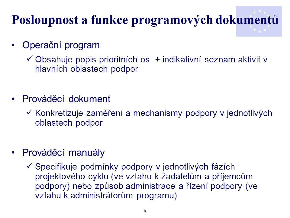 9 Posloupnost a funkce programových dokumentů •Operační program  Obsahuje popis prioritních os + indikativní seznam aktivit v hlavních oblastech podpor •Prováděcí dokument  Konkretizuje zaměření a mechanismy podpory v jednotlivých oblastech podpor •Prováděcí manuály  Specifikuje podmínky podpory v jednotlivých fázích projektového cyklu (ve vztahu k žadatelům a příjemcům podpory) nebo způsob administrace a řízení podpory (ve vztahu k administrátorům programu)