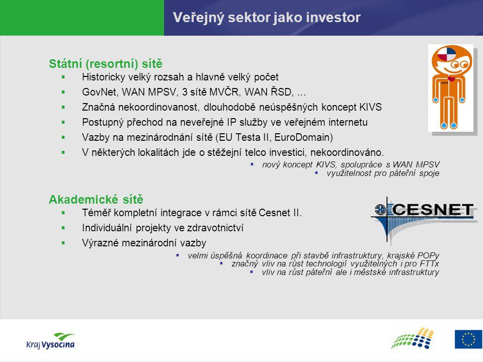 Veřejný sektor jako investor Státní (resortní) sítě  Historicky velký rozsah a hlavně velký počet  GovNet, WAN MPSV, 3 sítě MVČR, WAN ŘSD,...  Znač