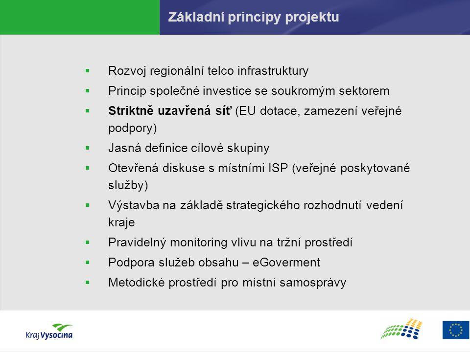 Základní principy projektu  Rozvoj regionální telco infrastruktury  Princip společné investice se soukromým sektorem  Striktně uzavřená síť (EU dot