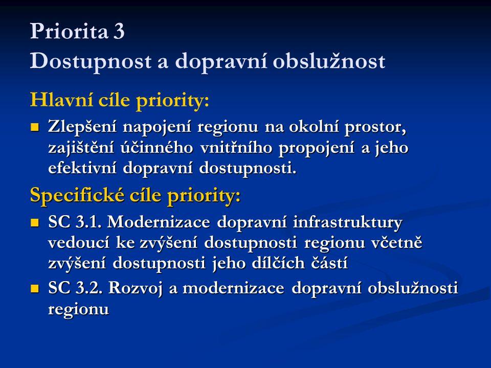 Priorita 3 Dostupnost a dopravní obslužnost Hlavní cíle priority:  Zlepšení napojení regionu na okolní prostor, zajištění účinného vnitřního propojení a jeho efektivní dopravní dostupnosti.