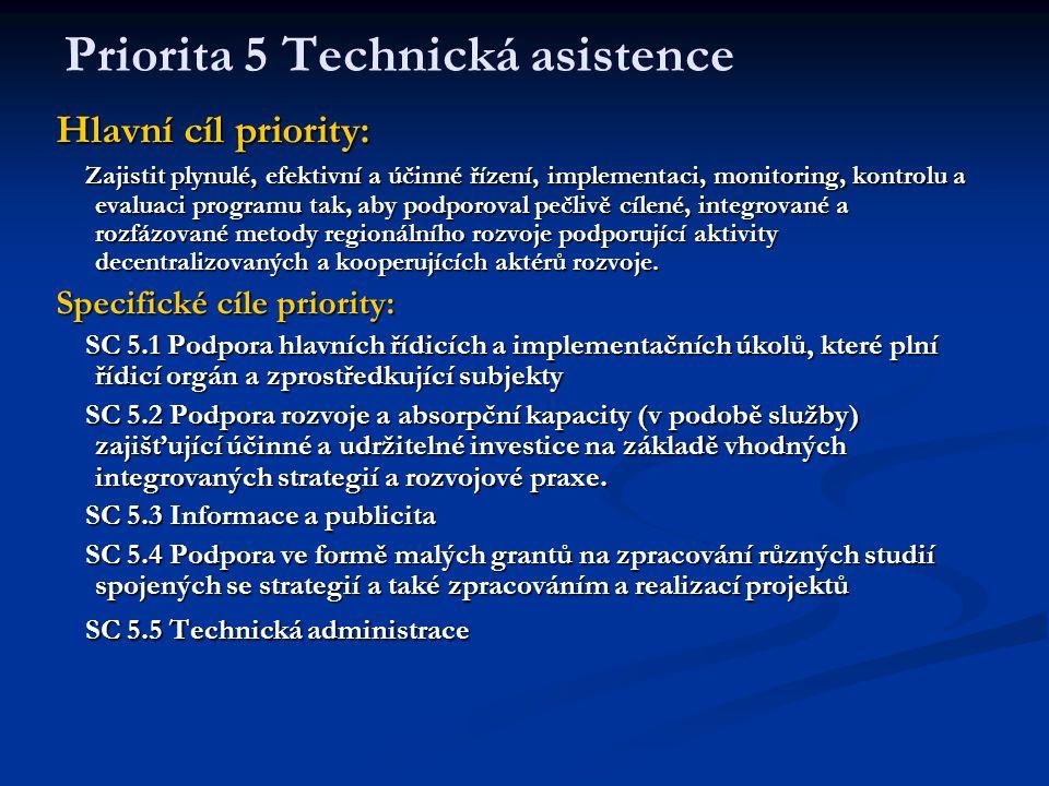 Priorita 5 Technická asistence Hlavní cíl priority: Zajistit plynulé, efektivní a účinné řízení, implementaci, monitoring, kontrolu a evaluaci programu tak, aby podporoval pečlivě cílené, integrované a rozfázované metody regionálního rozvoje podporující aktivity decentralizovaných a kooperujících aktérů rozvoje.