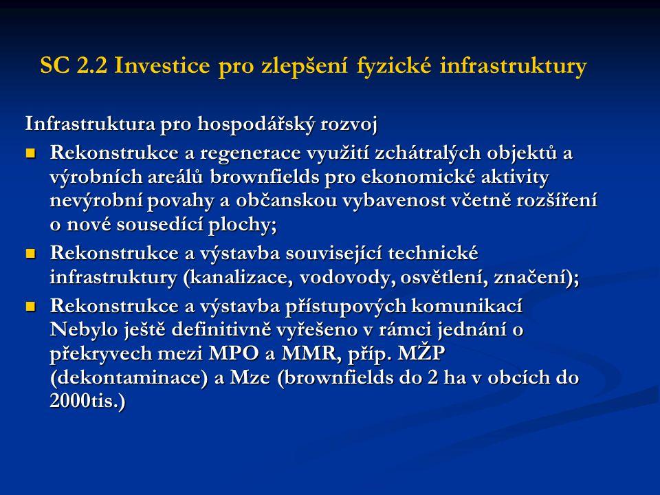 SC 2.2 Investice pro zlepšení fyzické infrastruktury Infrastruktura pro hospodářský rozvoj  Rekonstrukce a regenerace využití zchátralých objektů a výrobních areálů brownfields pro ekonomické aktivity nevýrobní povahy a občanskou vybavenost včetně rozšíření o nové sousedící plochy;  Rekonstrukce a výstavba související technické infrastruktury (kanalizace, vodovody, osvětlení, značení);  Rekonstrukce a výstavba přístupových komunikací Nebylo ještě definitivně vyřešeno v rámci jednání o překryvech mezi MPO a MMR, příp.