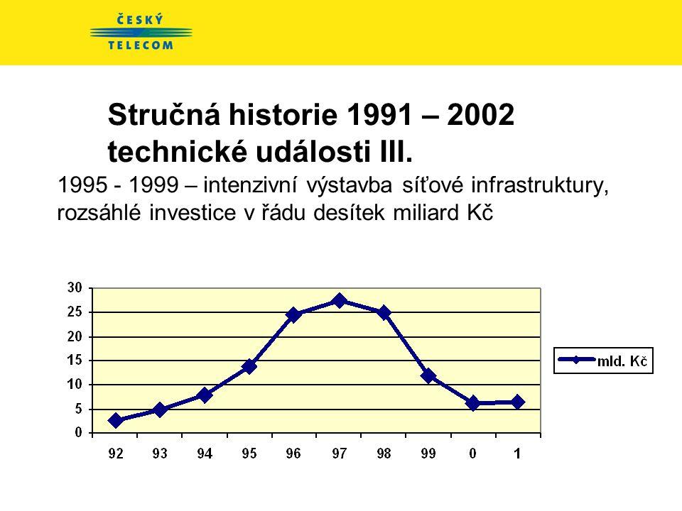 Stručná historie 1991 – 2002 technické události II. 1994 - zavedení standardu X.400 – elektronické pošty 1994 - dvoumilióntý zákazník sítě SPT TELECOM