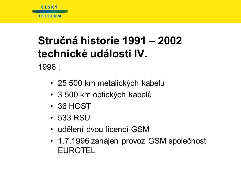 Stručná historie 1991 – 2002 technické události III. 1995 - 1999 – intenzivní výstavba síťové infrastruktury, rozsáhlé investice v řádu desítek miliar