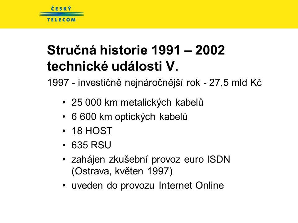 Stručná historie 1991 – 2002 technické události IV. 1996 : •25 500 km metalických kabelů •3 500 km optických kabelů •36 HOST •533 RSU •udělení dvou li