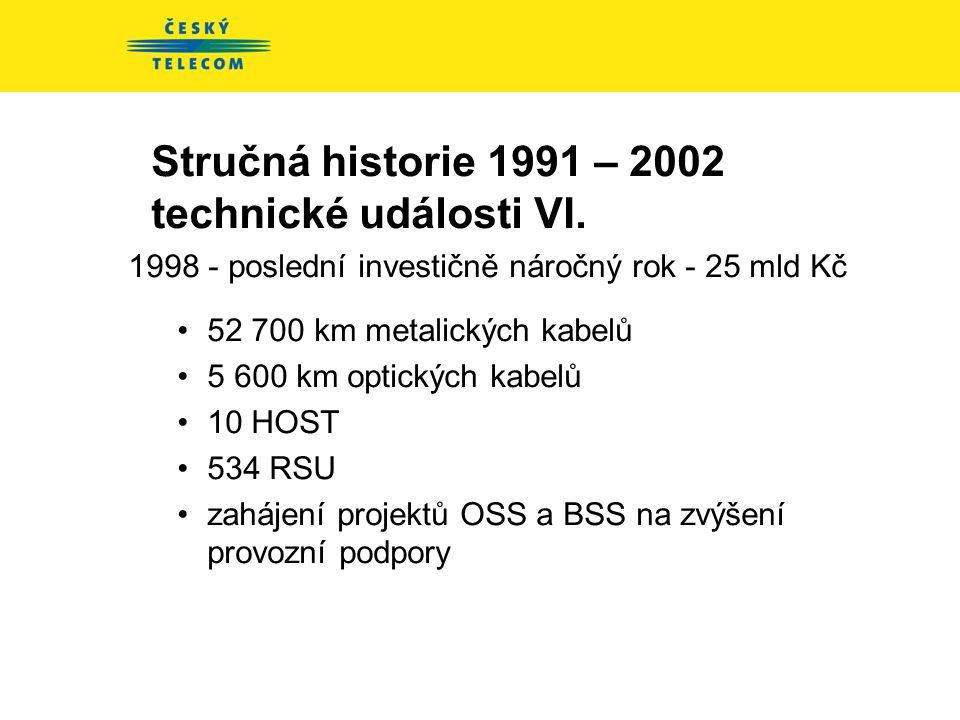Stručná historie 1991 – 2002 technické události V. 1997 - investičně nejnáročnější rok - 27,5 mld Kč •25 000 km metalických kabelů •6 600 km optických