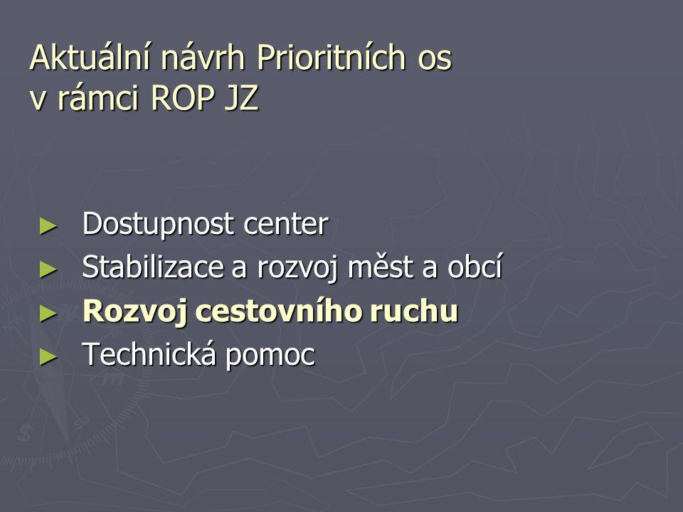 Aktuální návrh Prioritních os v rámci ROP JZ ► Dostupnost center ► Stabilizace a rozvoj měst a obcí ► Rozvoj cestovního ruchu ► Technická pomoc