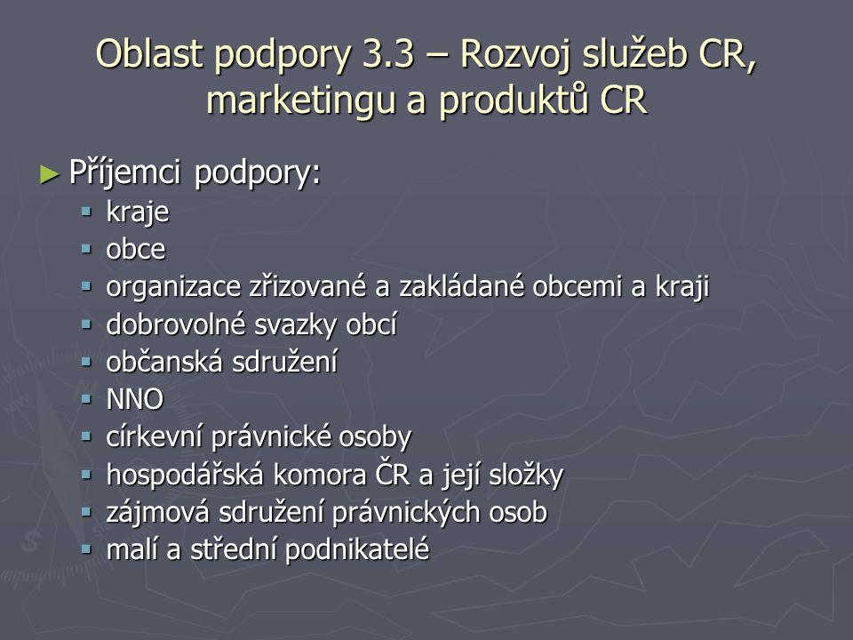 Oblast podpory 3.3 – Rozvoj služeb CR, marketingu a produktů CR ► Příjemci podpory:  kraje  obce  organizace zřizované a zakládané obcemi a kraji 