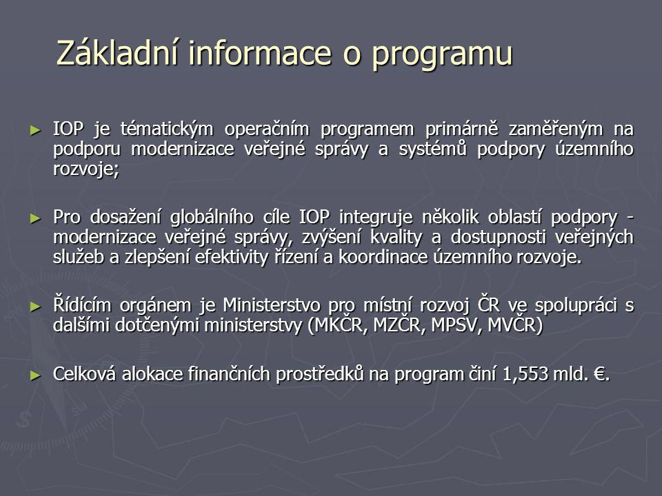 Základní informace o programu ► IOP je tématickým operačním programem primárně zaměřeným na podporu modernizace veřejné správy a systémů podpory územn