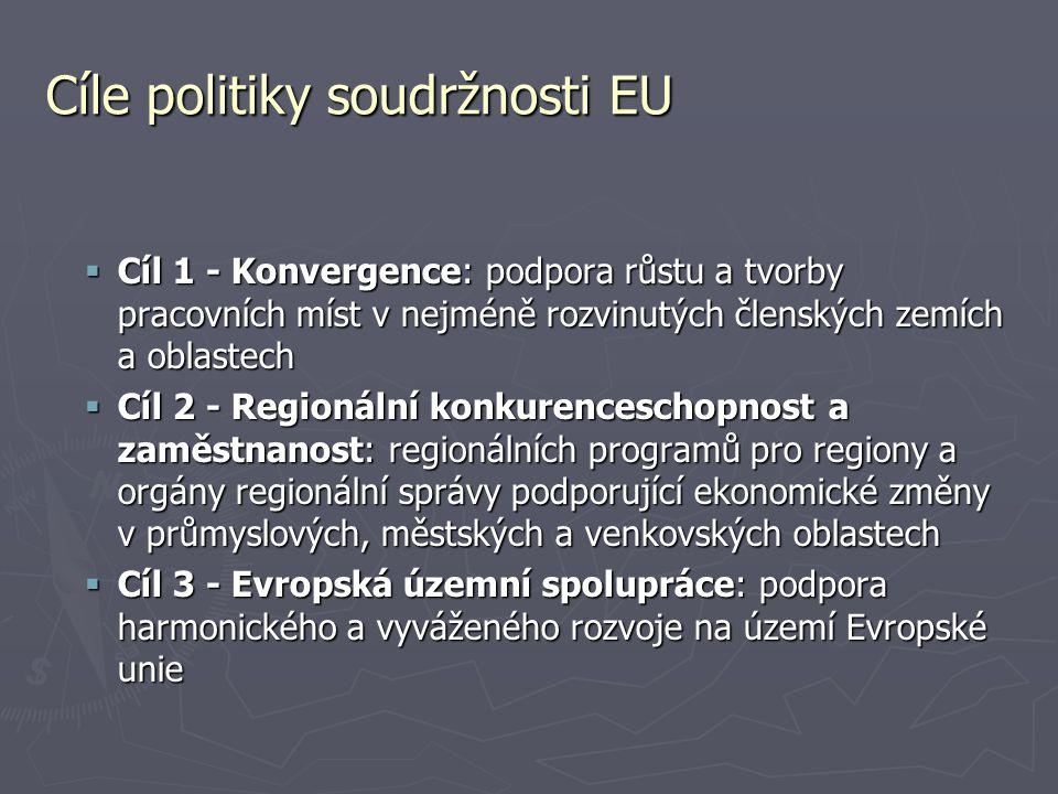 Cíle politiky soudržnosti EU  Cíl 1 - Konvergence: podpora růstu a tvorby pracovních míst v nejméně rozvinutých členských zemích a oblastech  Cíl 2