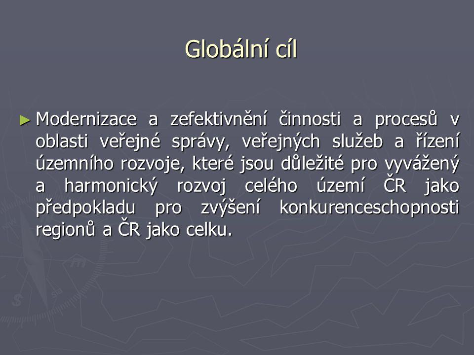 Globální cíl ► Modernizace a zefektivnění činnosti a procesů v oblasti veřejné správy, veřejných služeb a řízení územního rozvoje, které jsou důležité