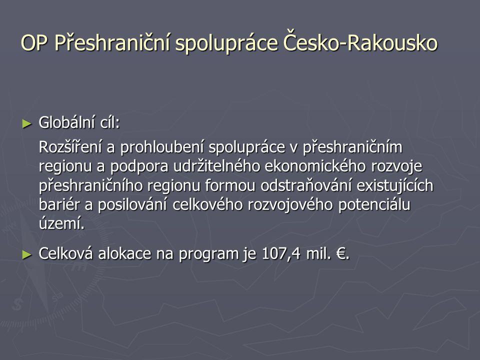 OP Přeshraniční spolupráce Česko-Rakousko ► Globální cíl: Rozšíření a prohloubení spolupráce v přeshraničním regionu a podpora udržitelného ekonomické