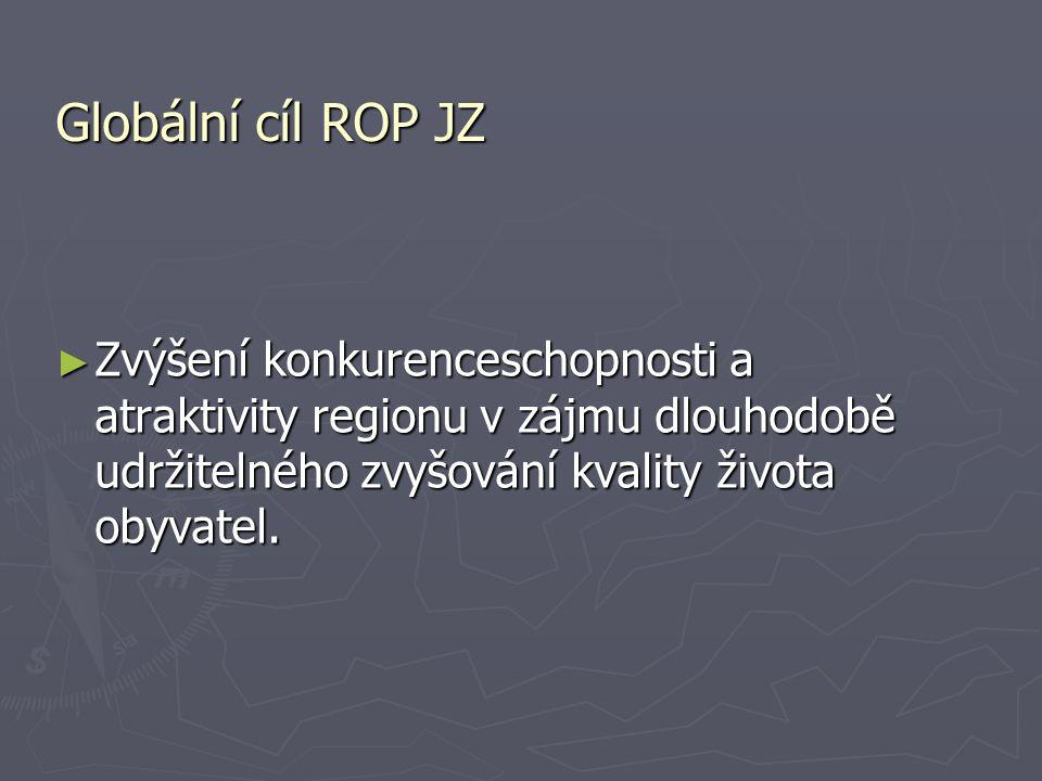 Globální cíl ROP JZ ► Zvýšení konkurenceschopnosti a atraktivity regionu v zájmu dlouhodobě udržitelného zvyšování kvality života obyvatel.