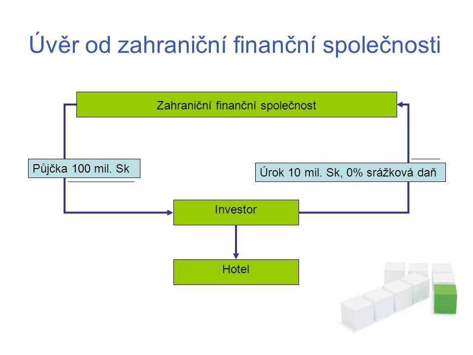 Úvěr od zahraniční finanční společnosti Zahraniční finanční společnost Investor Hotel Úrok 10 mil.