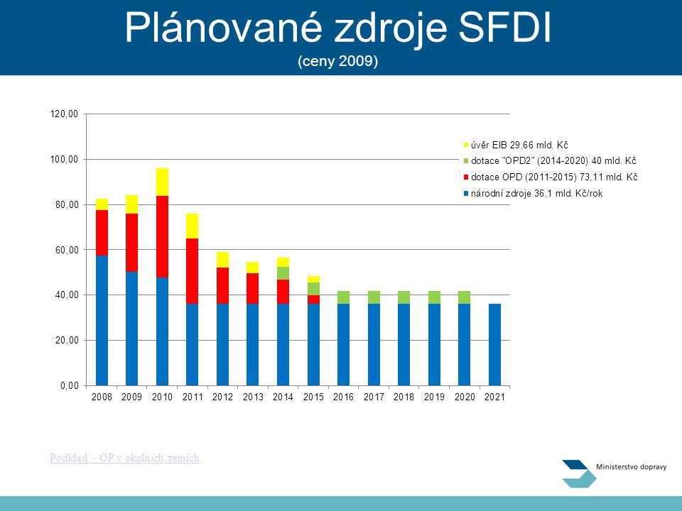 Plánované zdroje SFDI (ceny 2009) Podklad - OP v okolních zemích 13